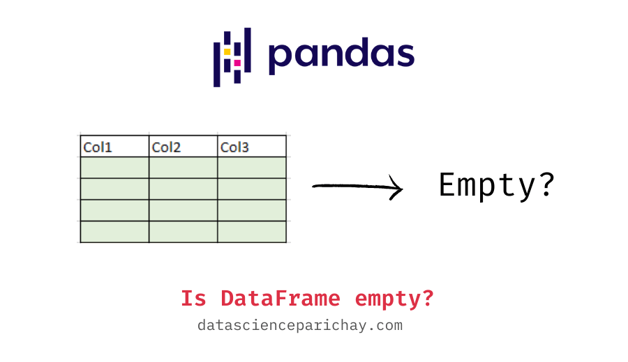 Checking if a pandas dataframe is empty or not