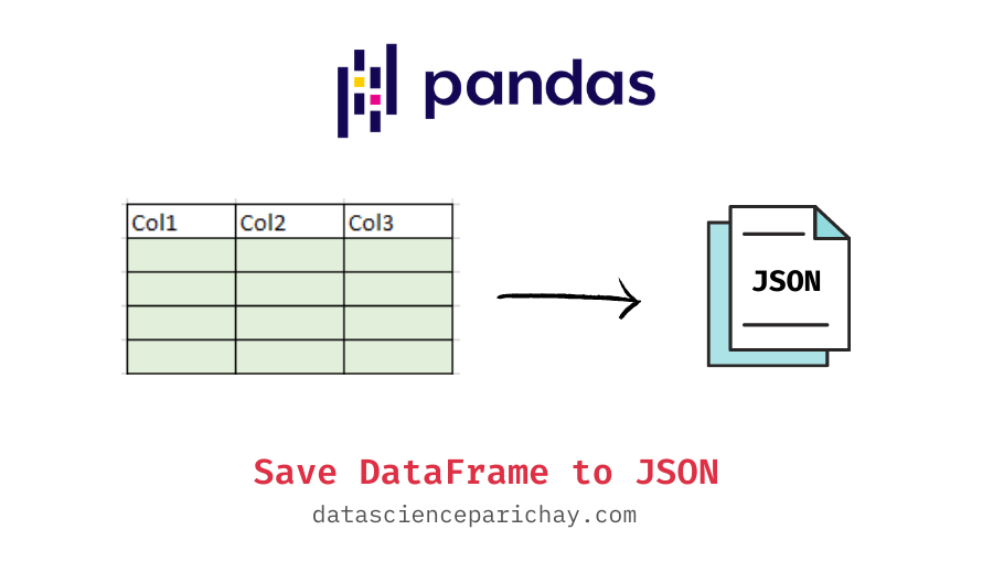 Export pandas dataframe to a json file