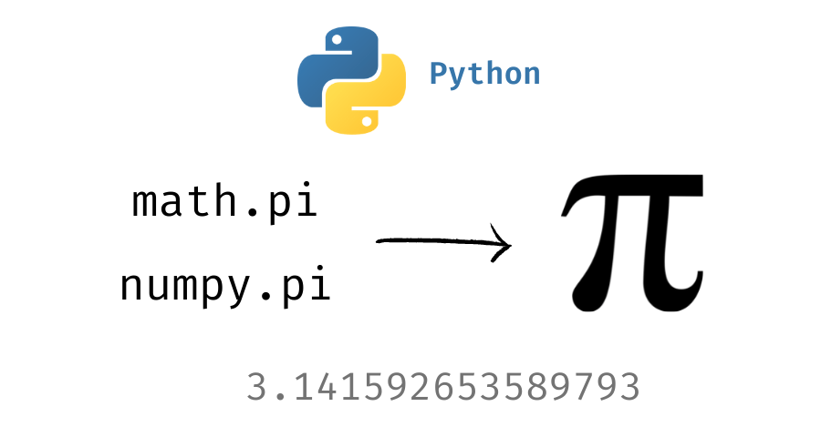 Value of pi in python