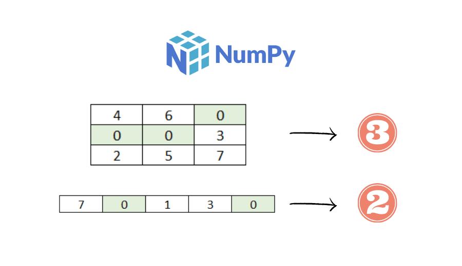 count of zeros in numpy array