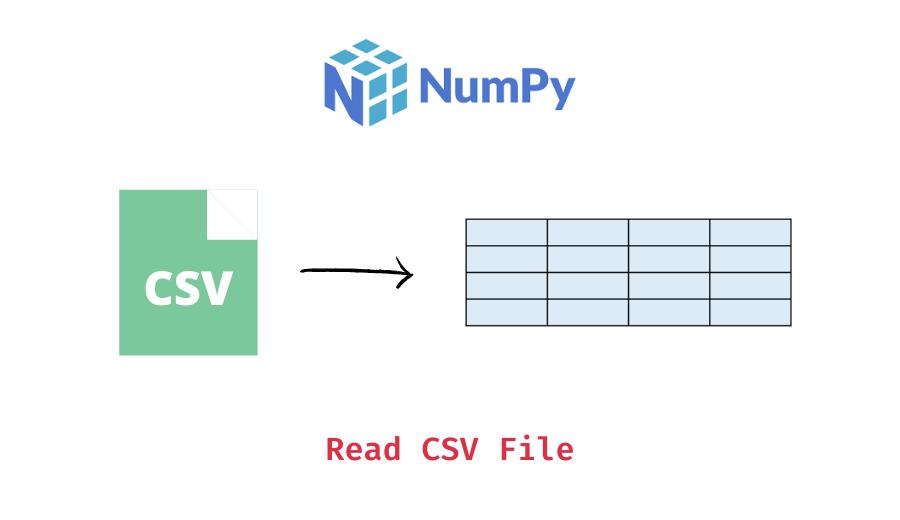 Read CSV file as a numpy array