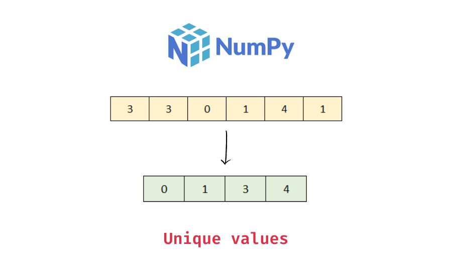 Unique values in a numpy array