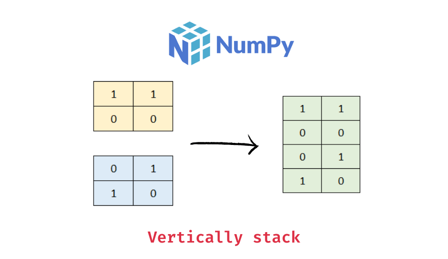 Vertically stack arrays with numpy vstack