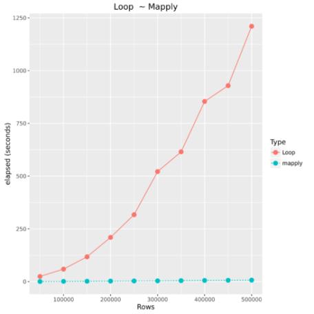 loop_mapply