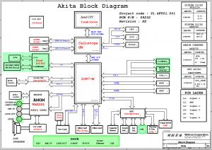HP Pavilion dv2000Compaq V3000   Free Schematic Diagram