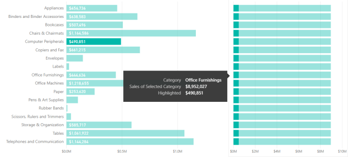 Tableau EXCLUDE LOD Level of Detail for Power BI DataVeld