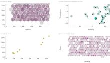Hexbin Scatterplot - Power BI - DataVeld