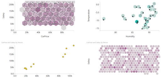 (Re)Introducing the Hexbin Scatterplot Custom Visual for Power BI