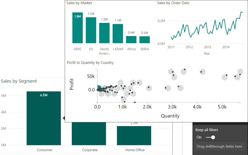 Tableau to Power BI: Viz in Tooltip
