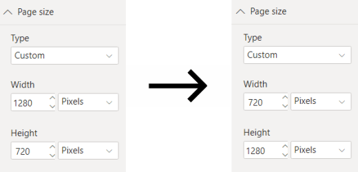 Power BI: What Happens if I Create a Report with a Vertical Layout (Portrait Mode)?