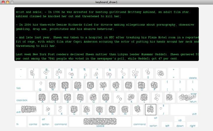 keyboard_modern_journalism_sheen_1004