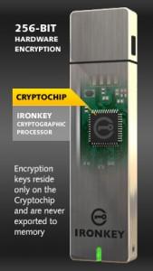 IronKey sichere 256-bit Verschlüsselung.