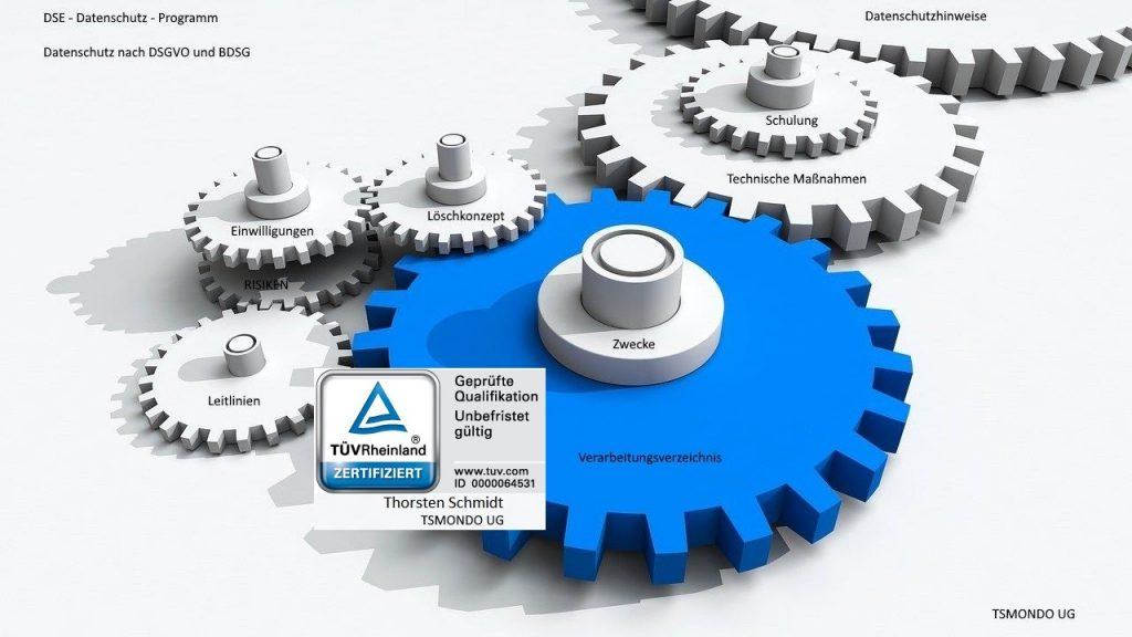 Datenschutz Programm und Datenschutz Software