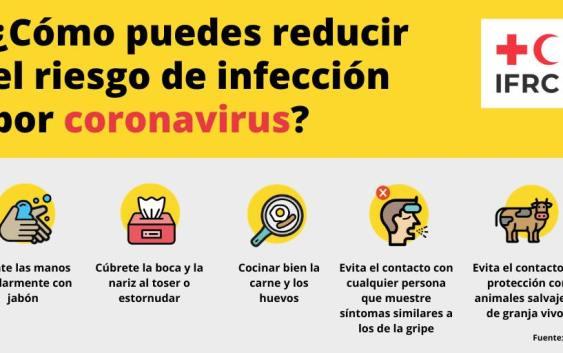 Reducir Riesgo de Infección de Coronavirus