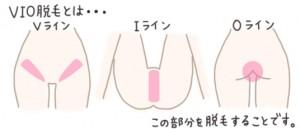 湘南美容外科のvio脱毛~効果&口コミレポ。✧♡痛み,範囲,回数(3回&6回),形など