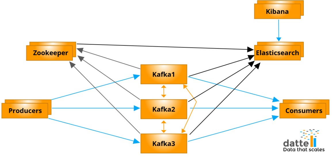 Monitoring Kafka.jpg