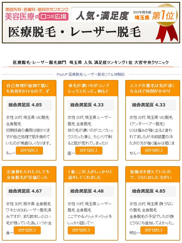 大宮中央クリニックは埼玉県内で人気・満足度1位(口コミ広場より)