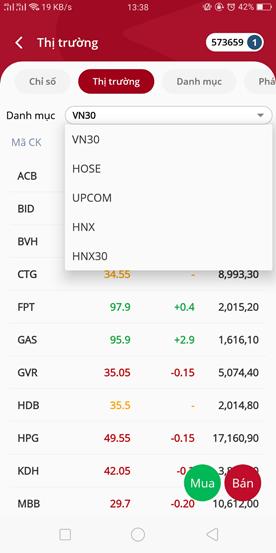 xem thông tin thị trường