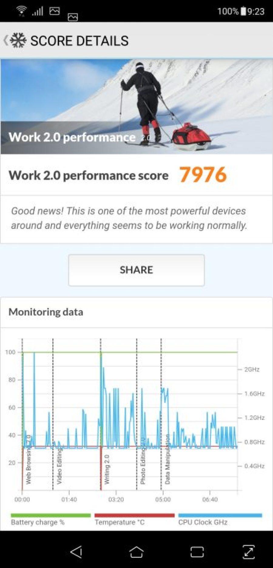 Zenfone 5z PCMark