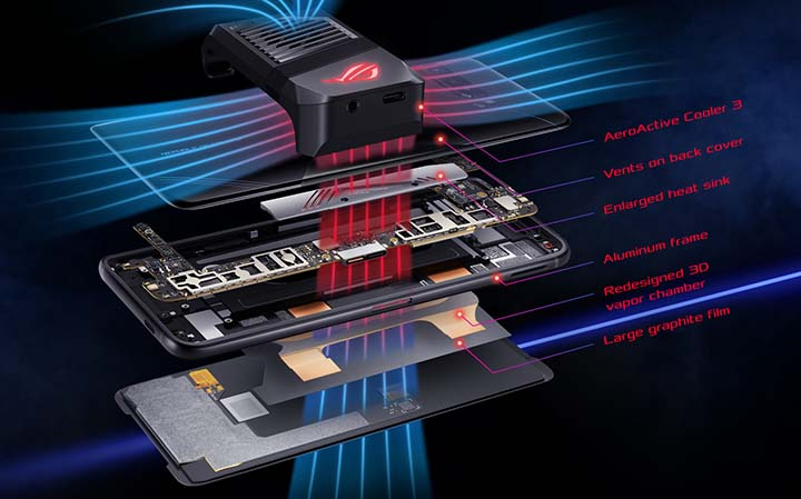 ROG Phone 3 Cooling
