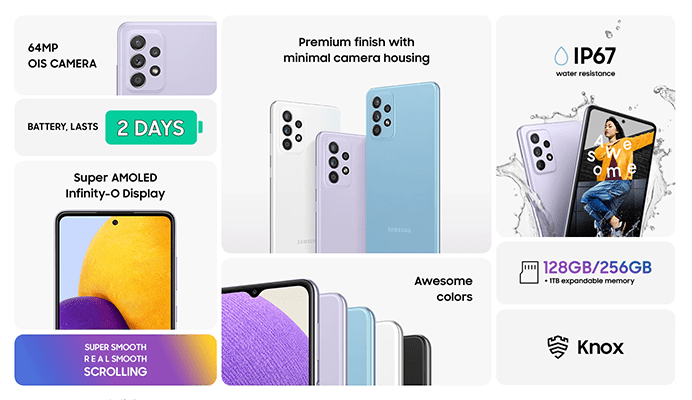 Galaxy A Series Features