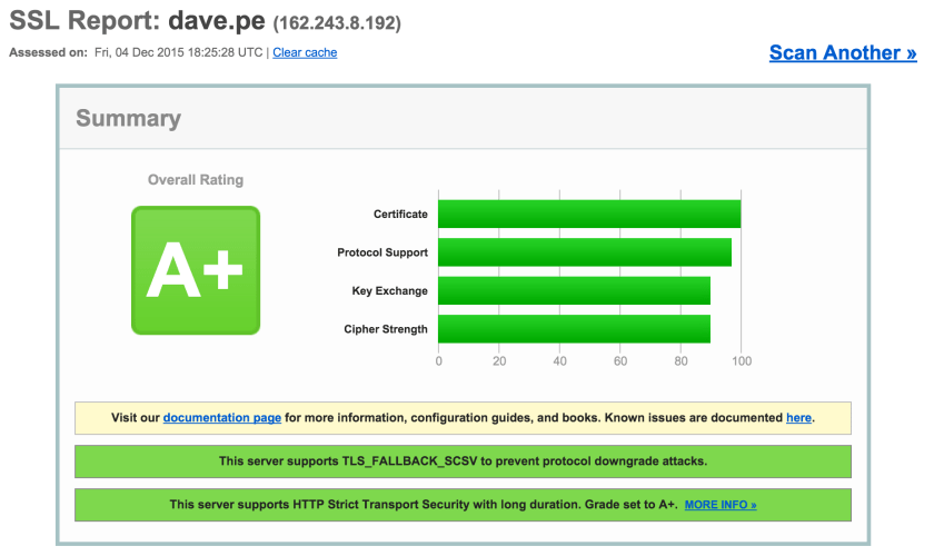 ssl-test-report