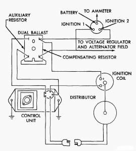 Mopar Electronic Ignition Conversion Wiring Diagram - Wiring Diagram