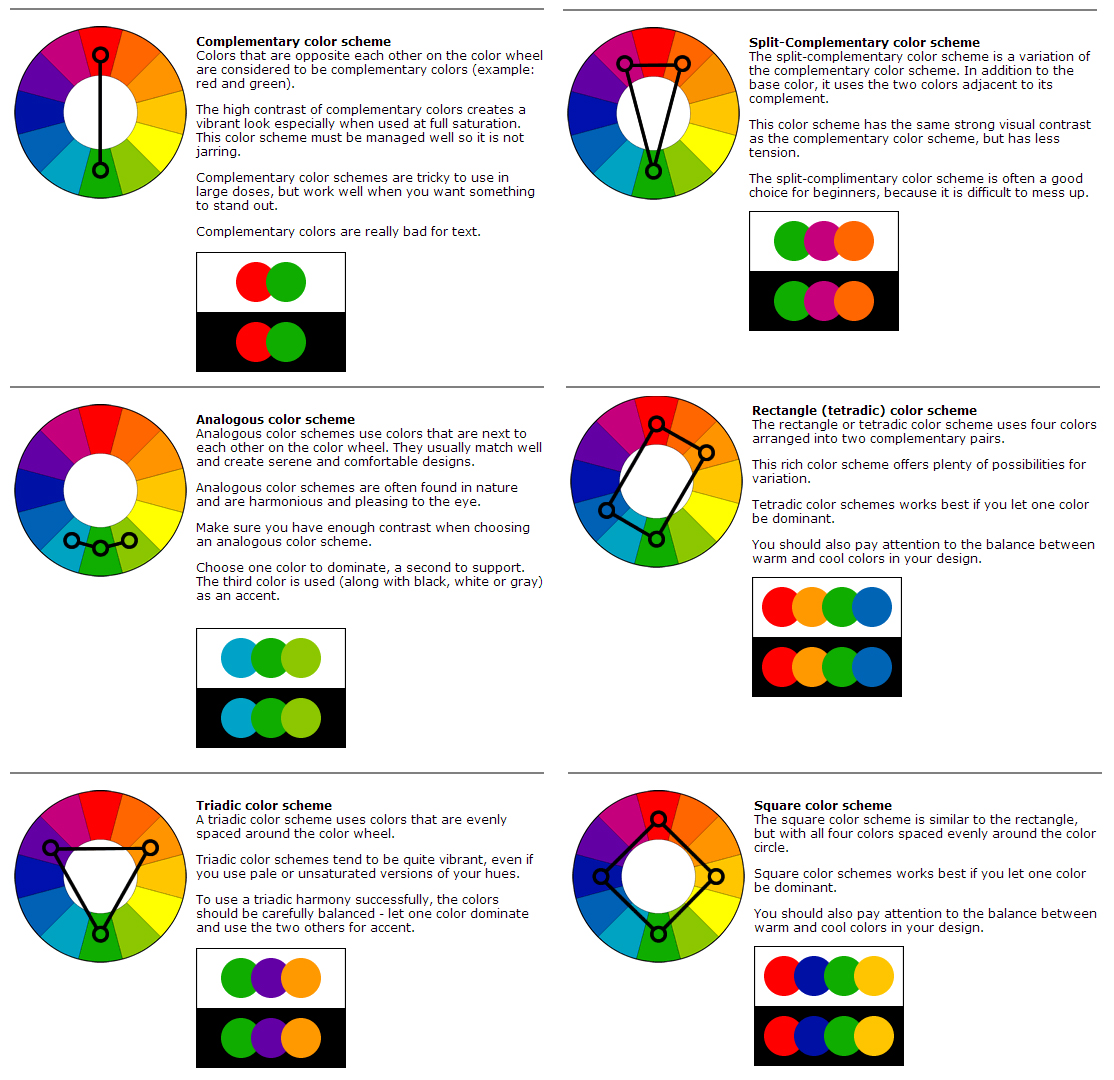Tigercolor Color Lab Theory Introhtm
