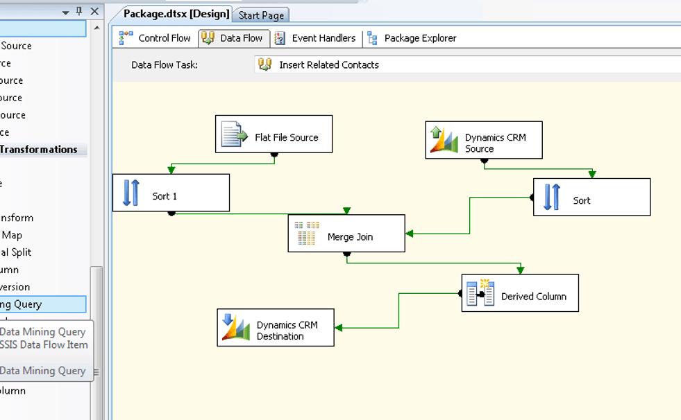 Image result for dynamics kingswaysoft