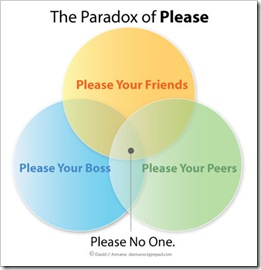 David Armano - The Paradox of Please