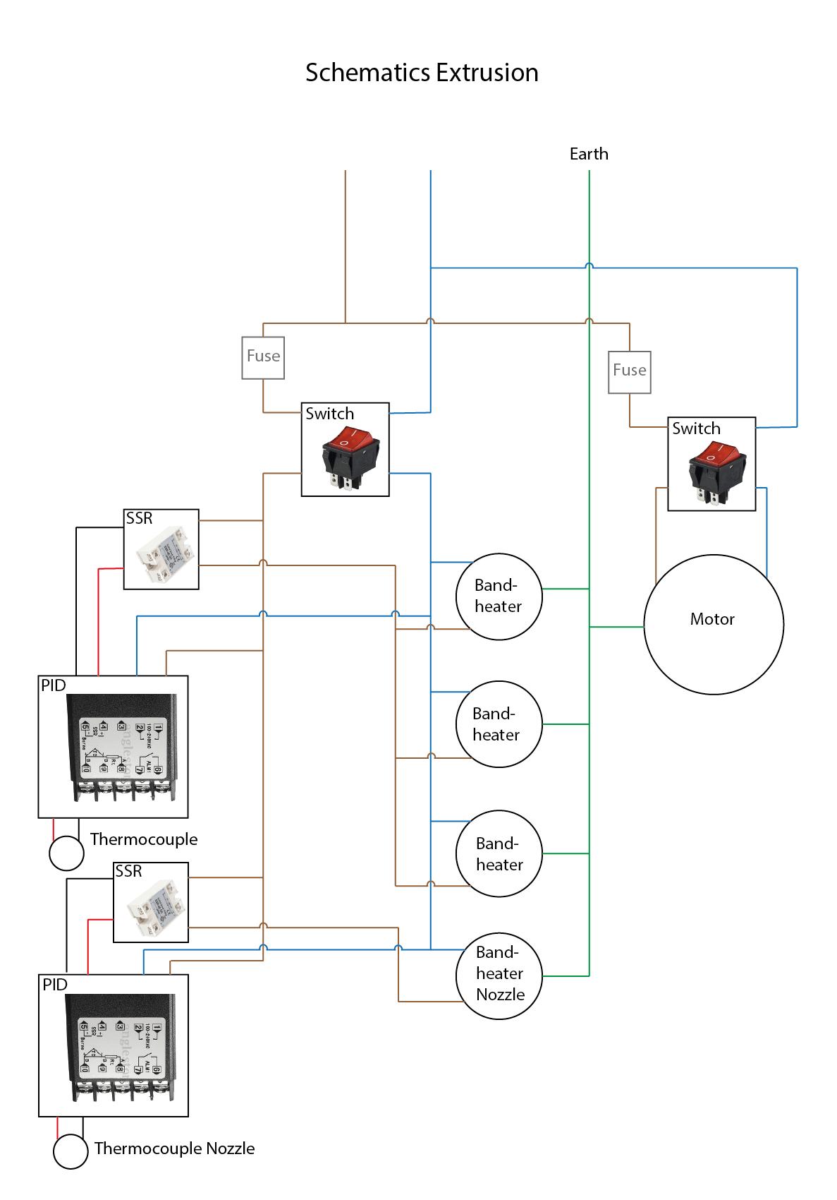 Phenomenal Dd15 Wiring Diagram Pid 168 Online Wiring Diagram Wiring Digital Resources Otenewoestevosnl