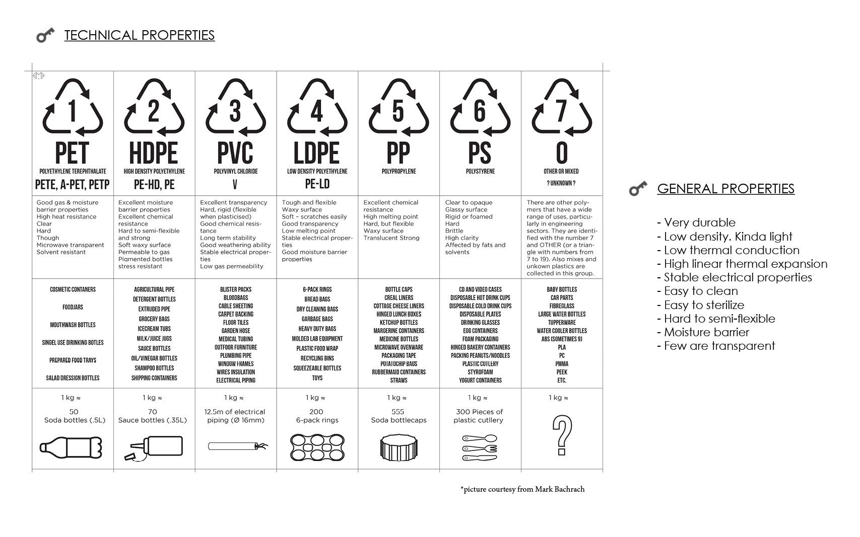 Product Design for the sheetpress (V4) - Dave Hakkens