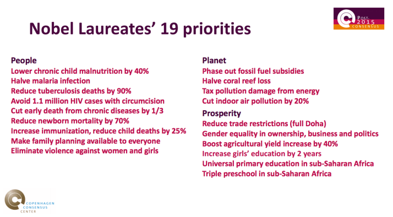 Nobel Laureates 19 Priorities.png