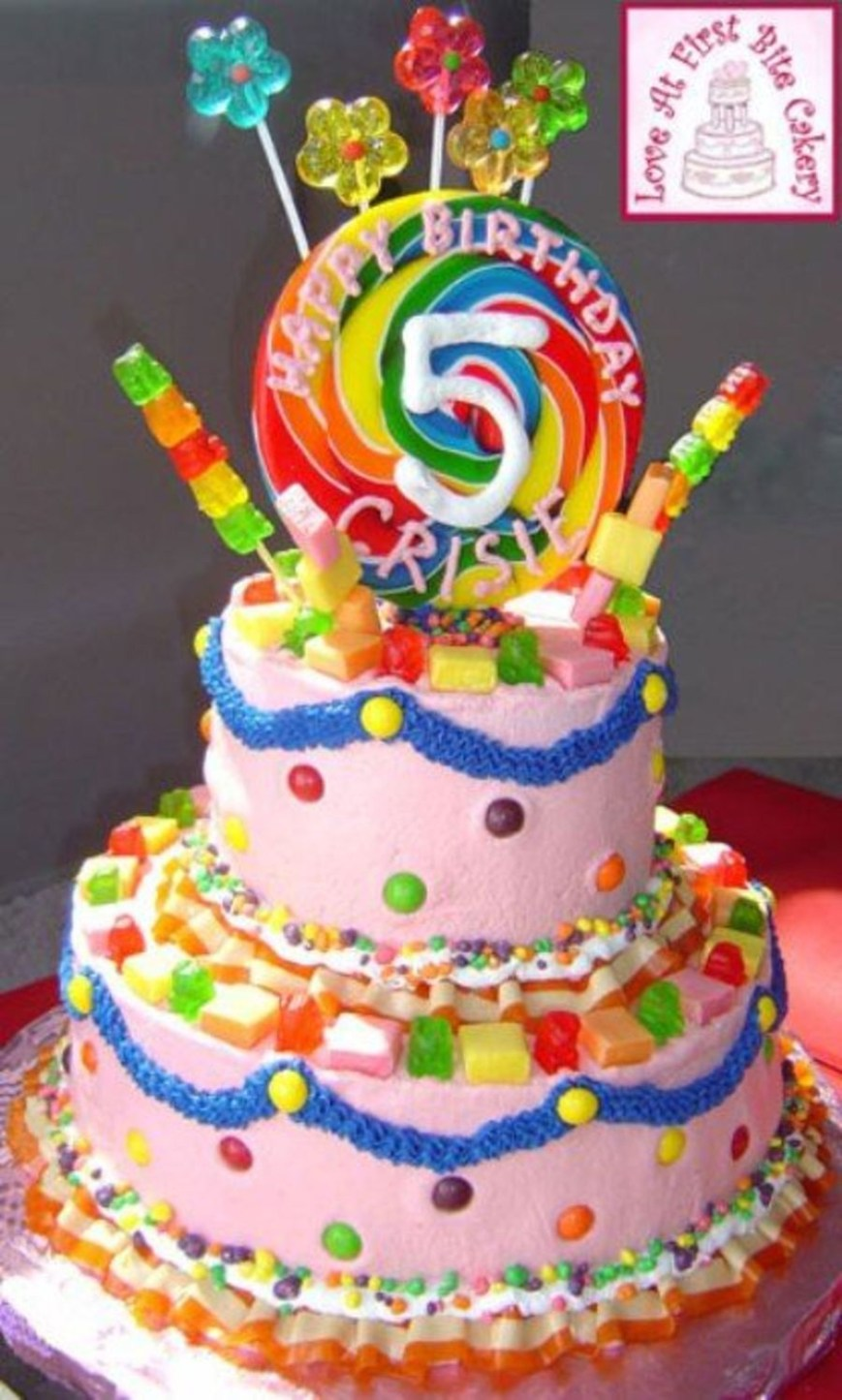 Candy Birthday Cake Candyland Themed Birthday Cakecentral