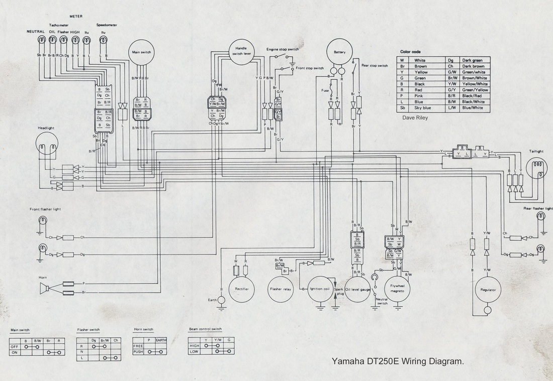 Yamaha Yb100 Wiring Diagram Just Another Blog Ysr50 Ke100 Diagrams Rh 6 Jennifer Retzke De Tail Light Rs100