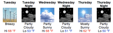 nyc_weather.png