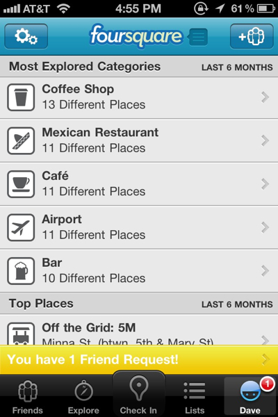 Foursquare growing up
