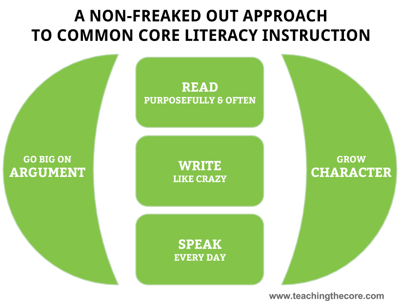 non-freaked-out-common-core with heading