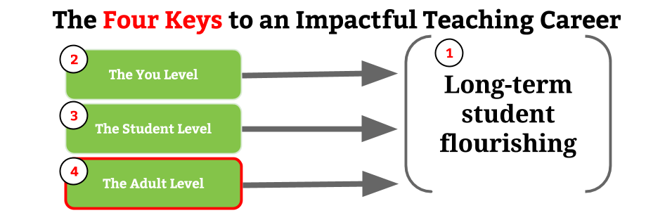 Three-pronged strategy for impact 2.0 (4)