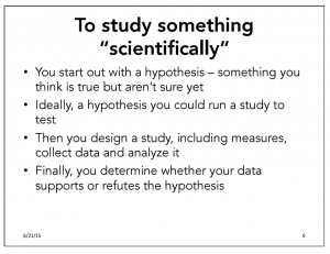 Figure 1: This slide was part of Angela Duckworth's July 1, 2015 Character Lab Research Kick-Off workshop.