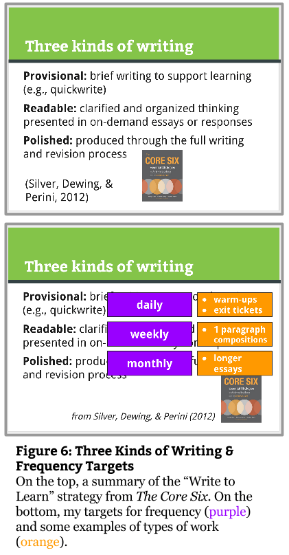 Fig 6 - Writing to Learn (1)