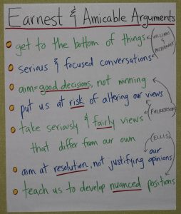 Fig 4-1 Earnest Amicable Argument