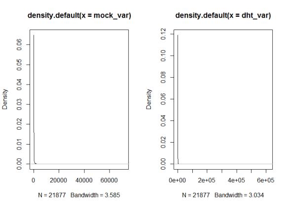 density_var