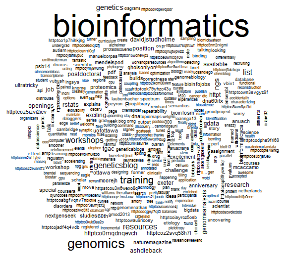 bioinformatics_wordcloud
