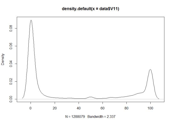 rrbs_h1_rep1_density