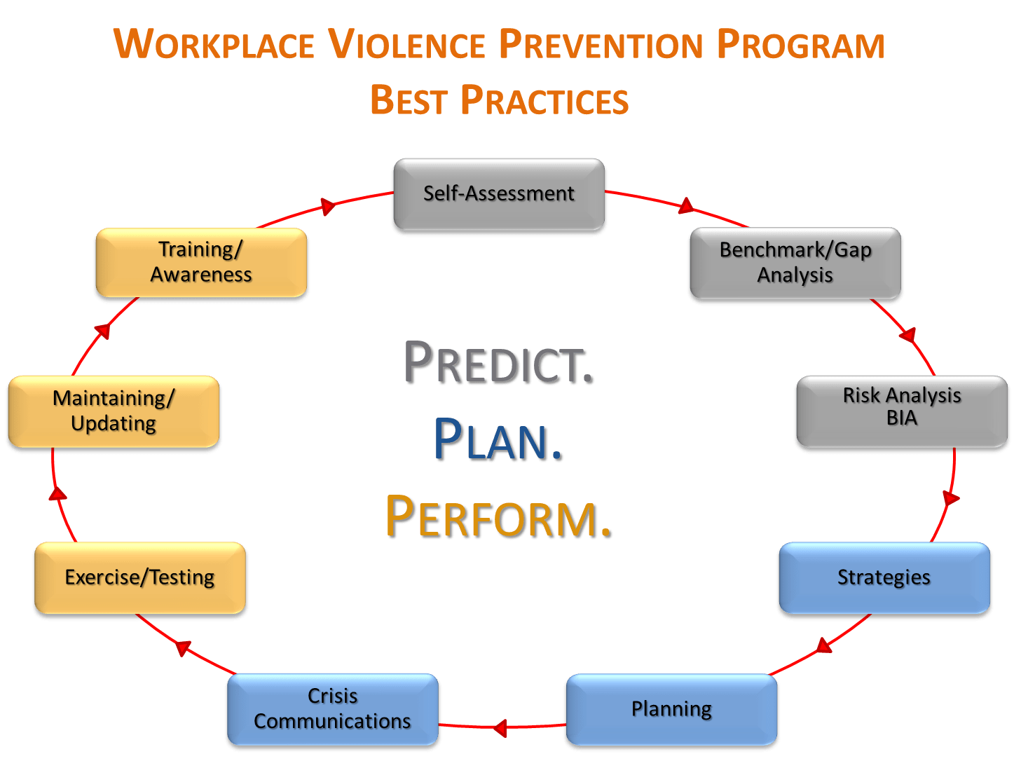 Crisis Amp Violence Prevention Resources