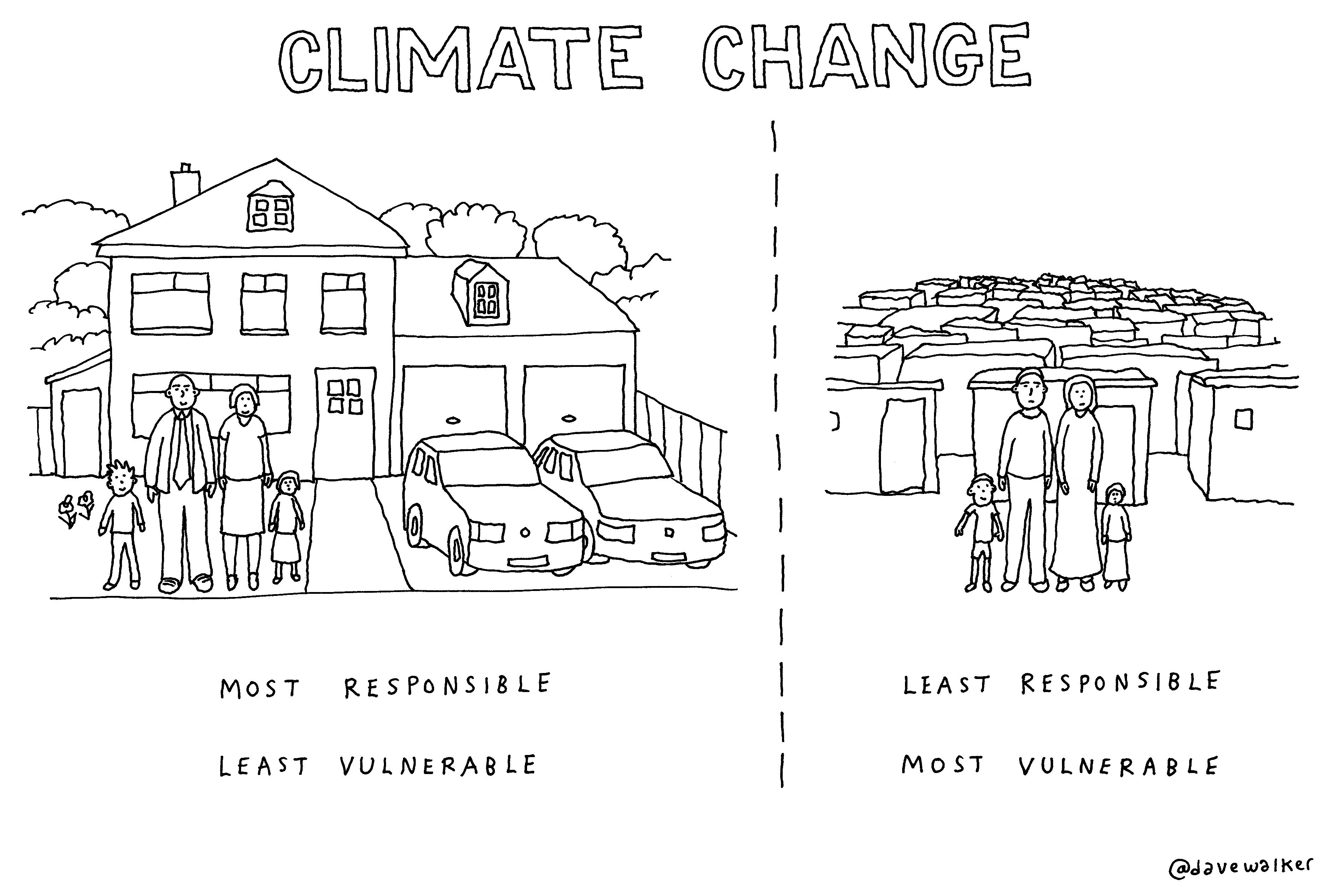 Climate Change Cartoon