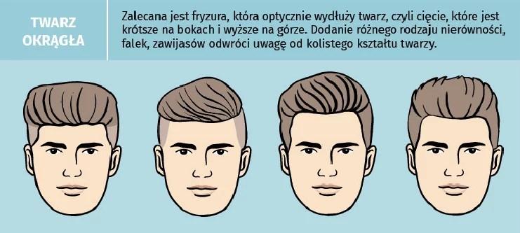jak dobrać fryzurę do kształtu twarzy