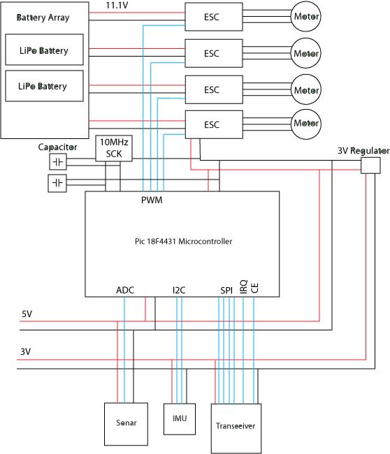 Wiring Diagram For Pioneer Avh X3500bhs : Pioneer avh bhs wiring diagram scion xb radio