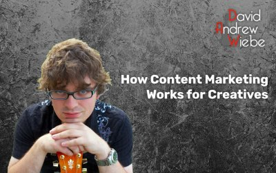How Content Marketing Works for Creatives